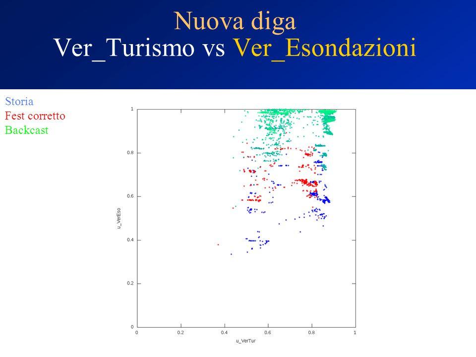 Nuova diga Ver_Turismo vs Ver_Esondazioni