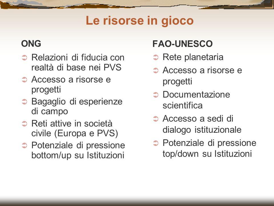 Le risorse in gioco ONG FAO-UNESCO