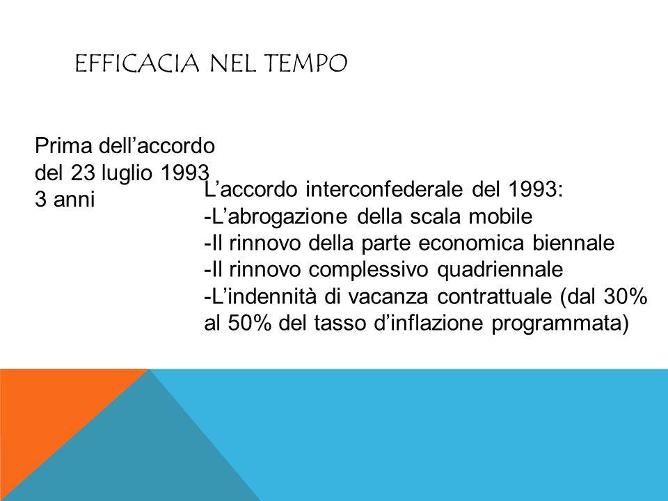 Efficacia nel tempo Prima dell'accordo del 23 luglio 1993 3 anni