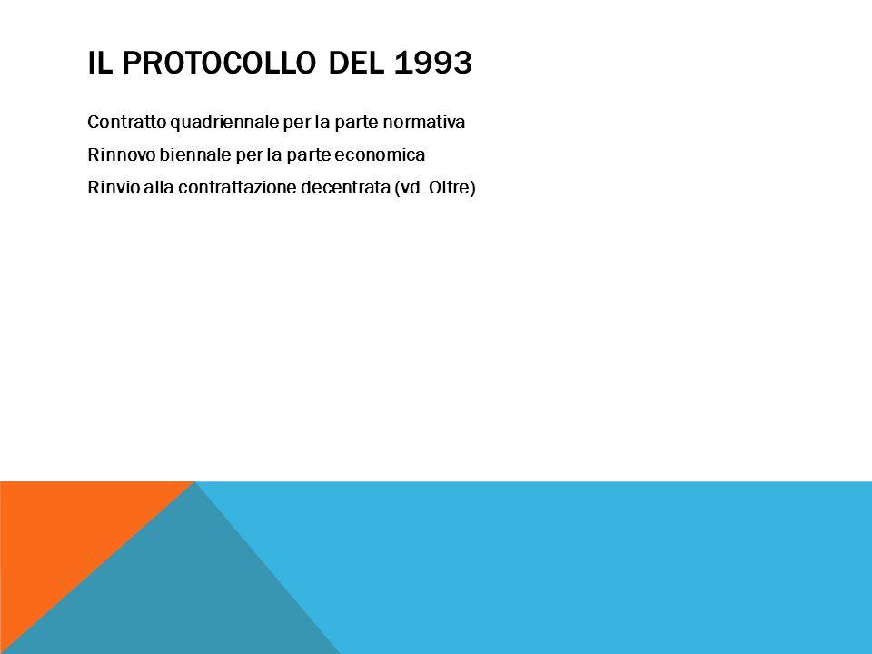 Il protocollo del 1993
