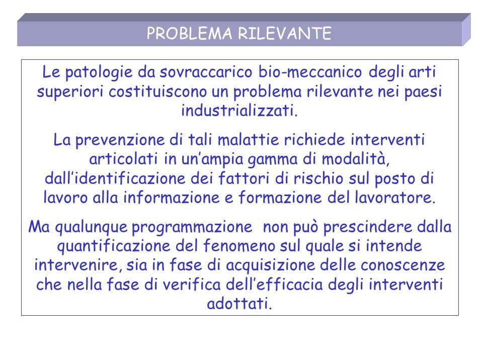 PROBLEMA RILEVANTE Le patologie da sovraccarico bio-meccanico degli arti superiori costituiscono un problema rilevante nei paesi industrializzati.