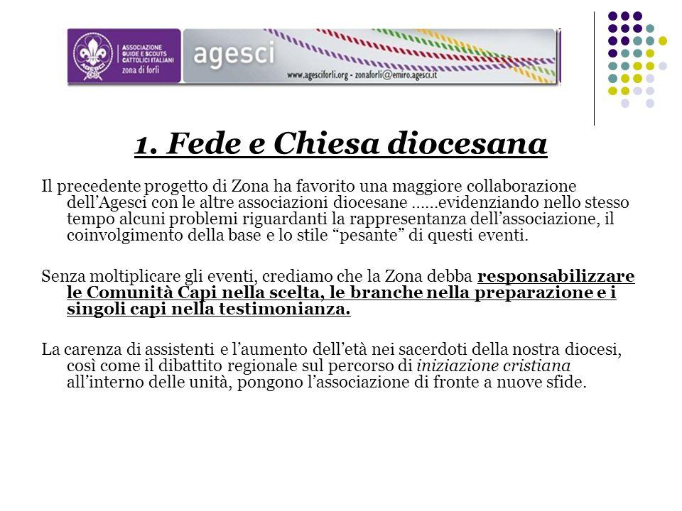 1. Fede e Chiesa diocesana
