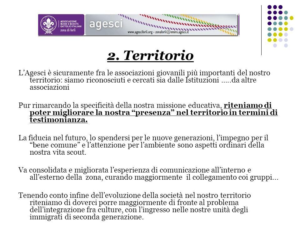 2. Territorio
