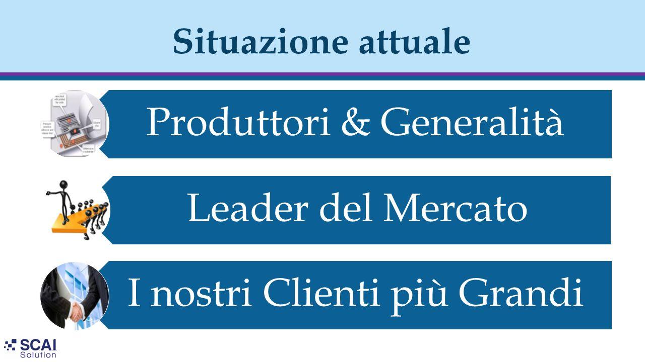 Situazione attuale Produttori & Generalità. Leader del Mercato. I nostri Clienti più Grandi.