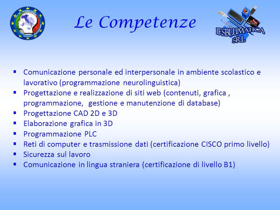 Le Competenze Comunicazione personale ed interpersonale in ambiente scolastico e lavorativo (programmazione neurolinguistica)