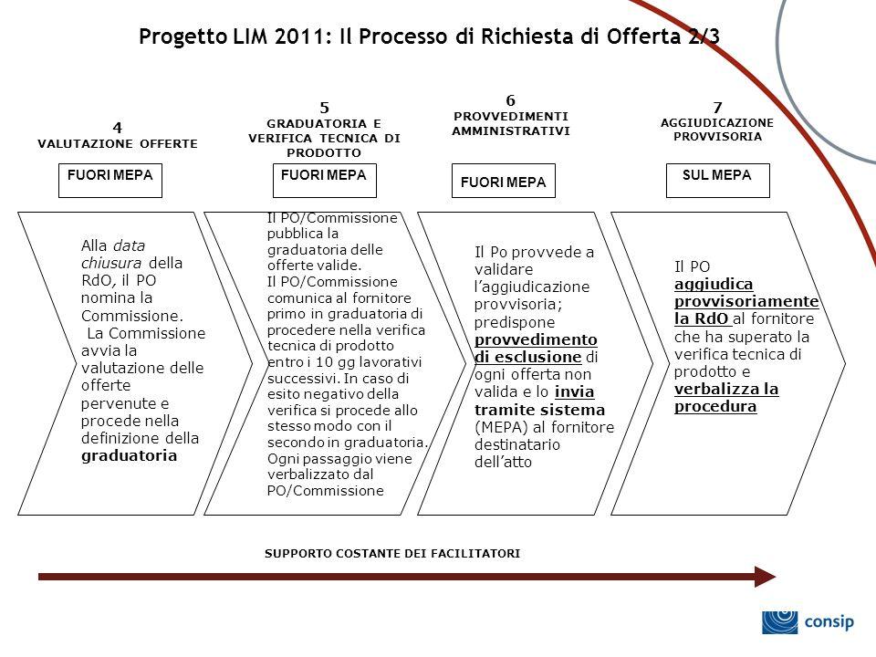 Progetto LIM 2011: Il Processo di Richiesta di Offerta 2/3