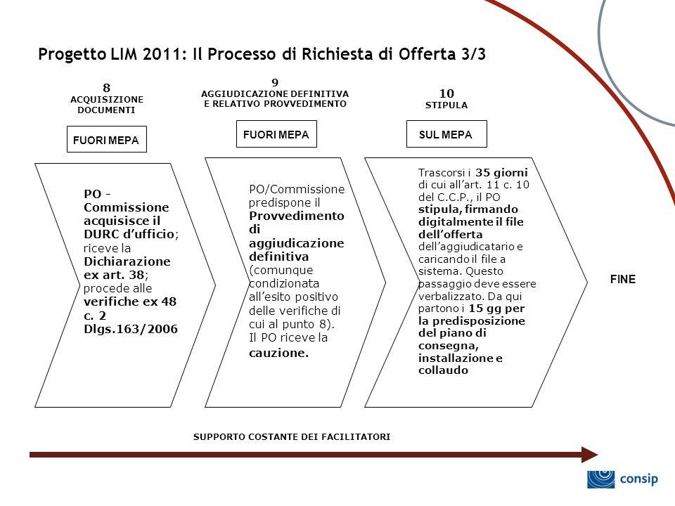 Progetto LIM 2011: Il Processo di Richiesta di Offerta 3/3