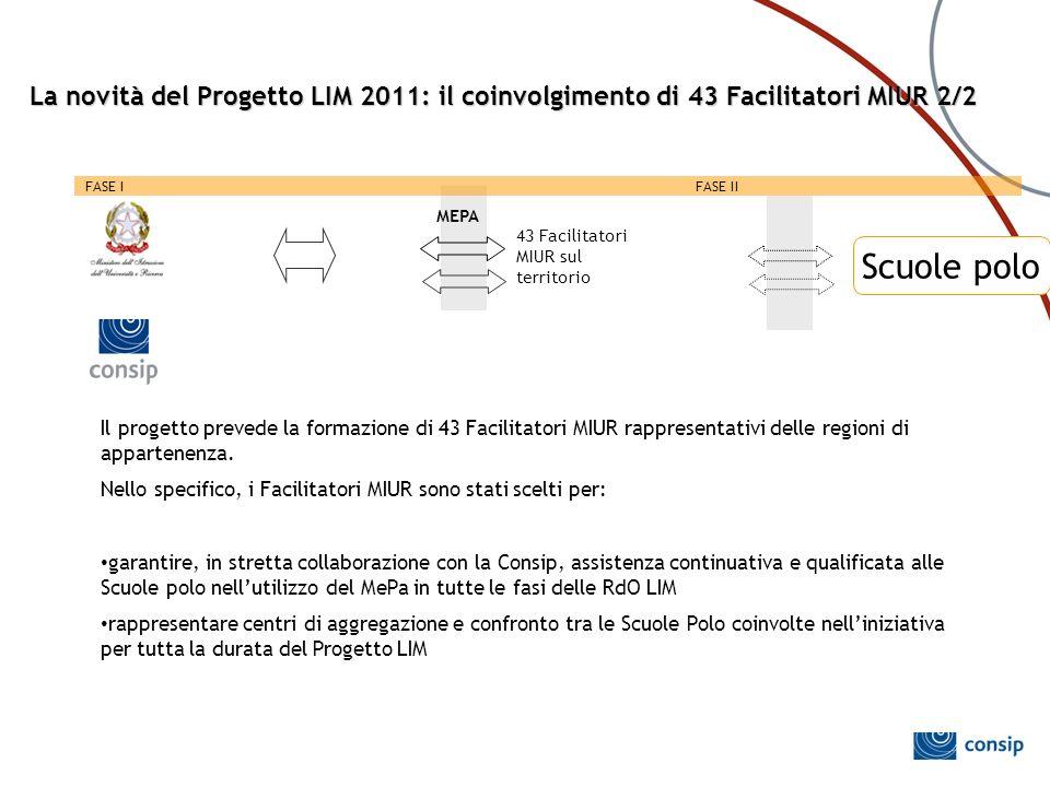 La novità del Progetto LIM 2011: il coinvolgimento di 43 Facilitatori MIUR 2/2