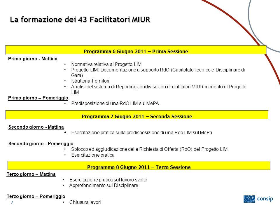 La formazione dei 43 Facilitatori MIUR