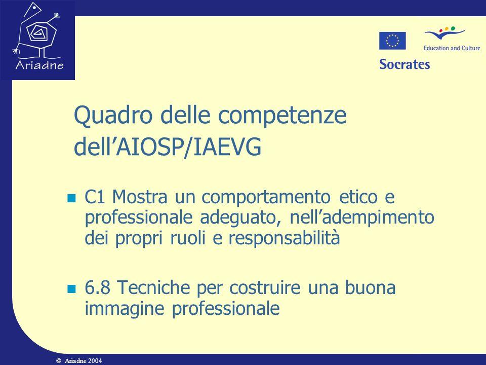 Quadro delle competenze dell'AIOSP/IAEVG