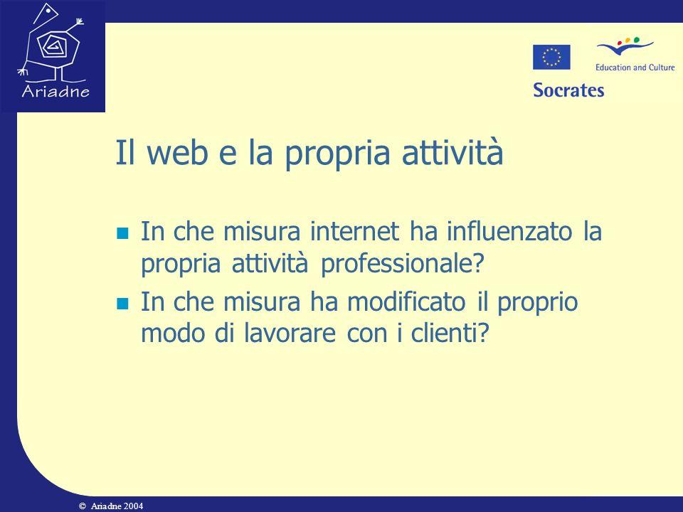 Il web e la propria attività