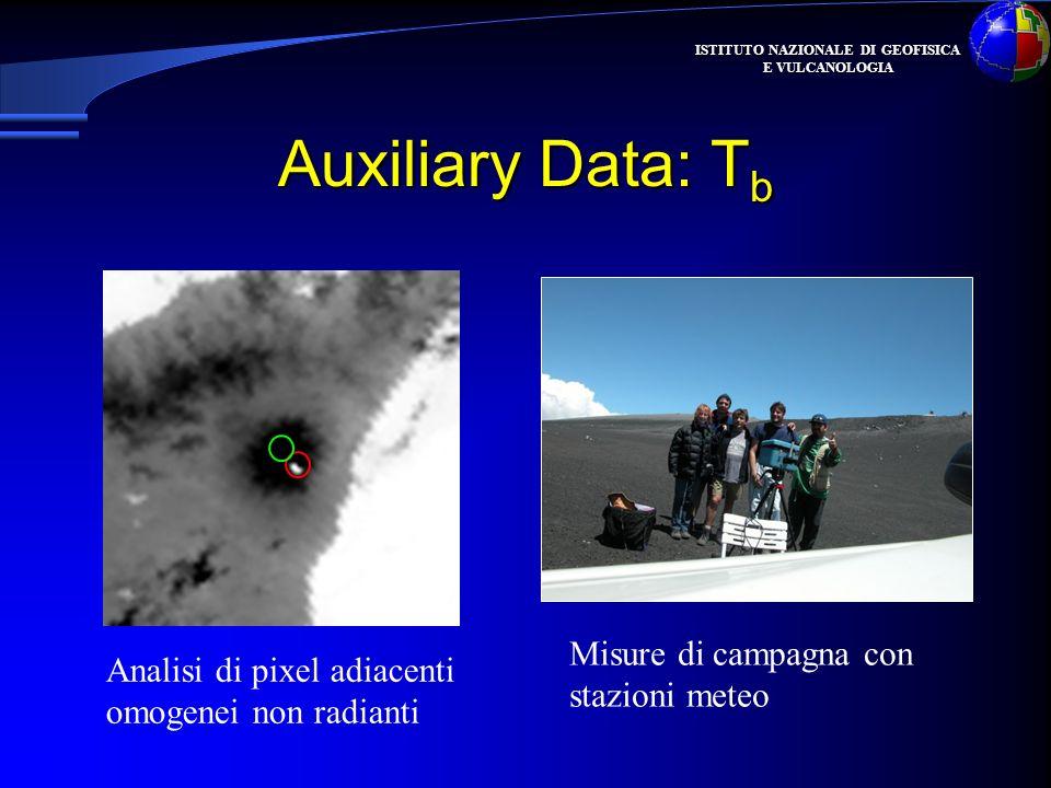 Auxiliary Data: Tb Misure di campagna con stazioni meteo