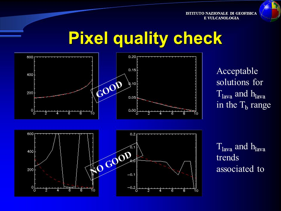 Pixel quality checkAcceptable solutions for Tlava and hlava in the Tb range. GOOD. Tlava and hlava trends associated to.