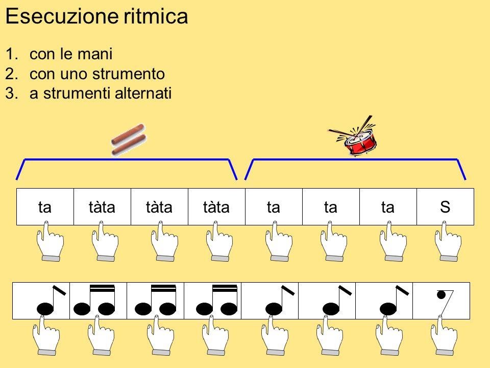 Esecuzione ritmica con le mani con uno strumento a strumenti alternati