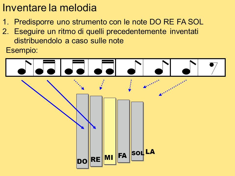 Inventare la melodia Predisporre uno strumento con le note DO RE FA SOL.