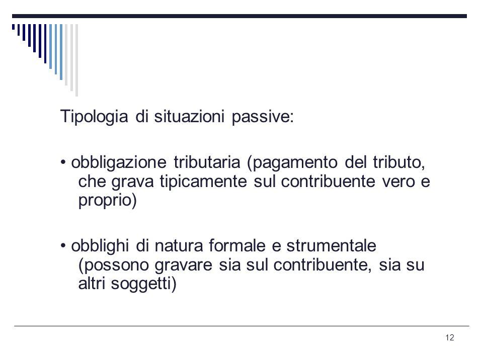 Tipologia di situazioni passive: