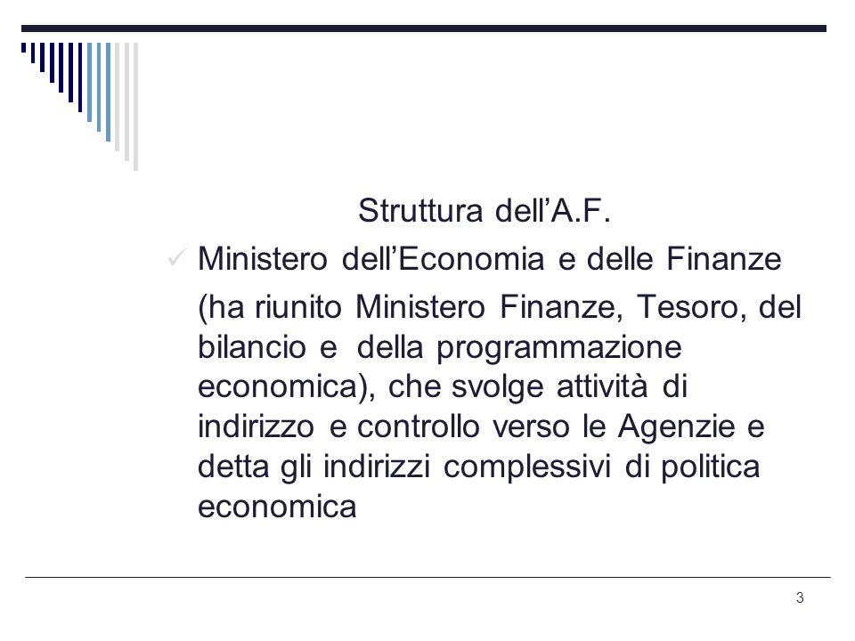 Struttura dell'A.F. Ministero dell'Economia e delle Finanze.