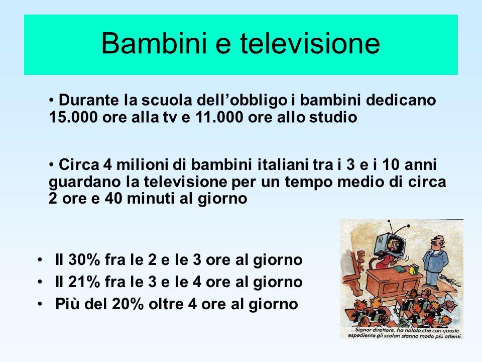 Bambini e televisioneDurante la scuola dell'obbligo i bambini dedicano 15.000 ore alla tv e 11.000 ore allo studio.