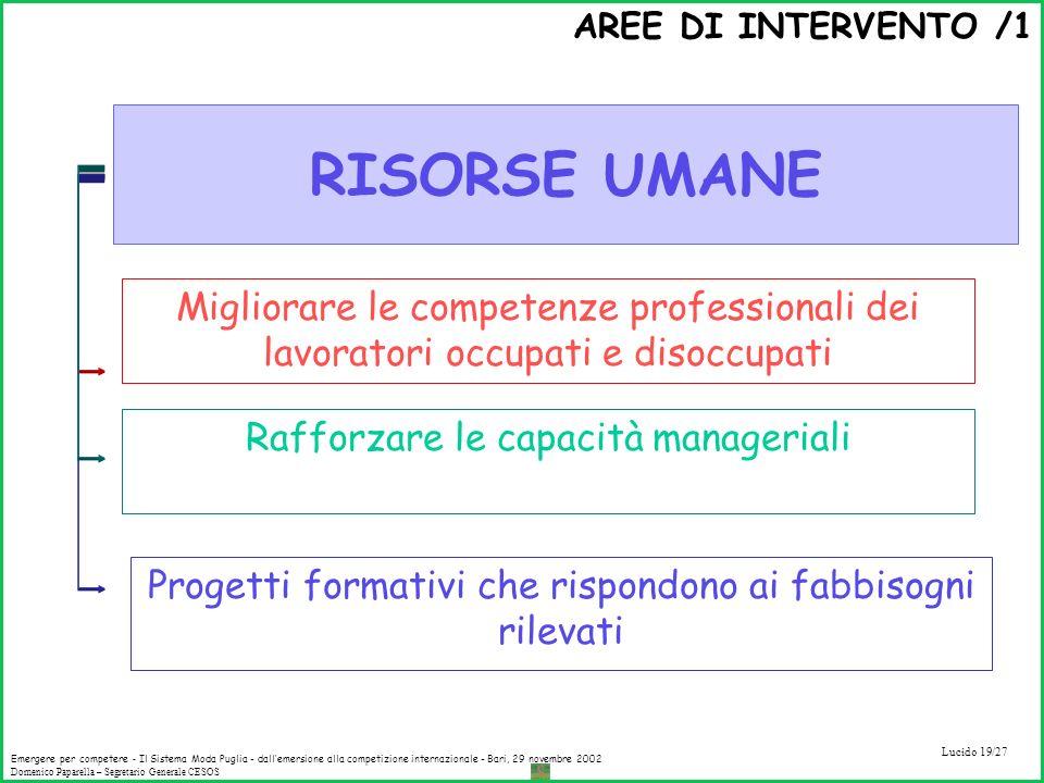 AREE DI INTERVENTO /1 RISORSE UMANE. Migliorare le competenze professionali dei lavoratori occupati e disoccupati.