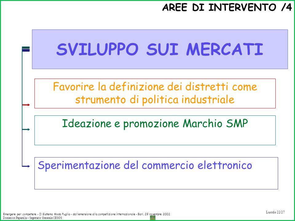 Ideazione e promozione Marchio SMP