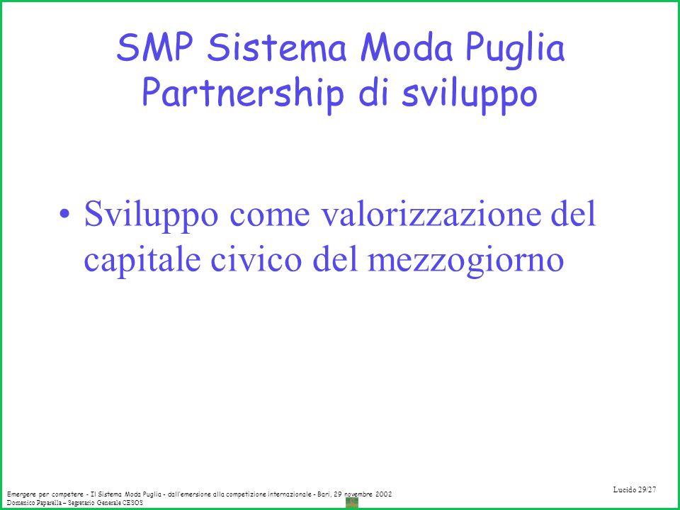 SMP Sistema Moda Puglia Partnership di sviluppo