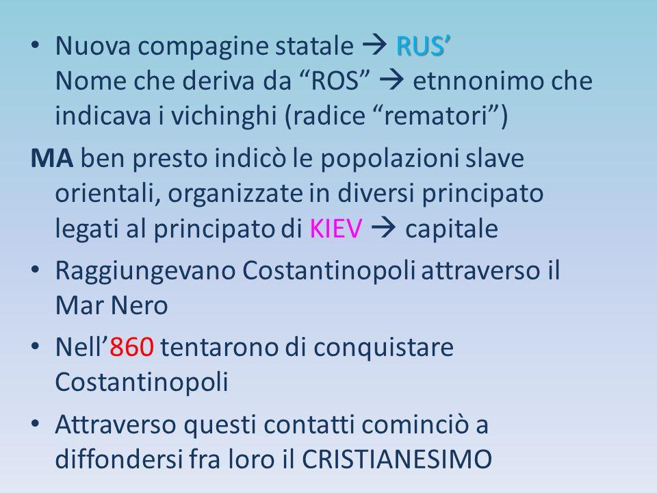 Nuova compagine statale  RUS' Nome che deriva da ROS  etnnonimo che indicava i vichinghi (radice rematori )