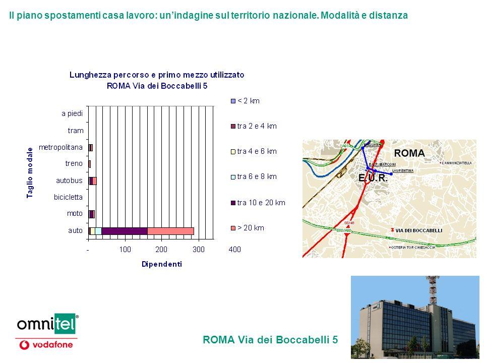 ROMA Via dei Boccabelli 5