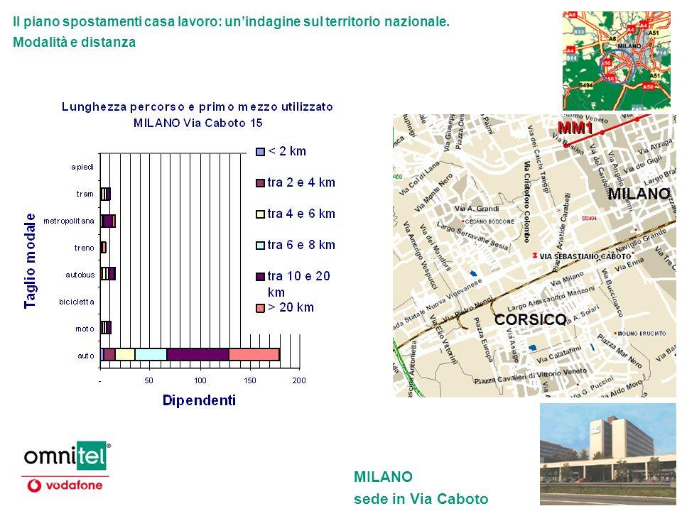 MILANO sede in Via Caboto