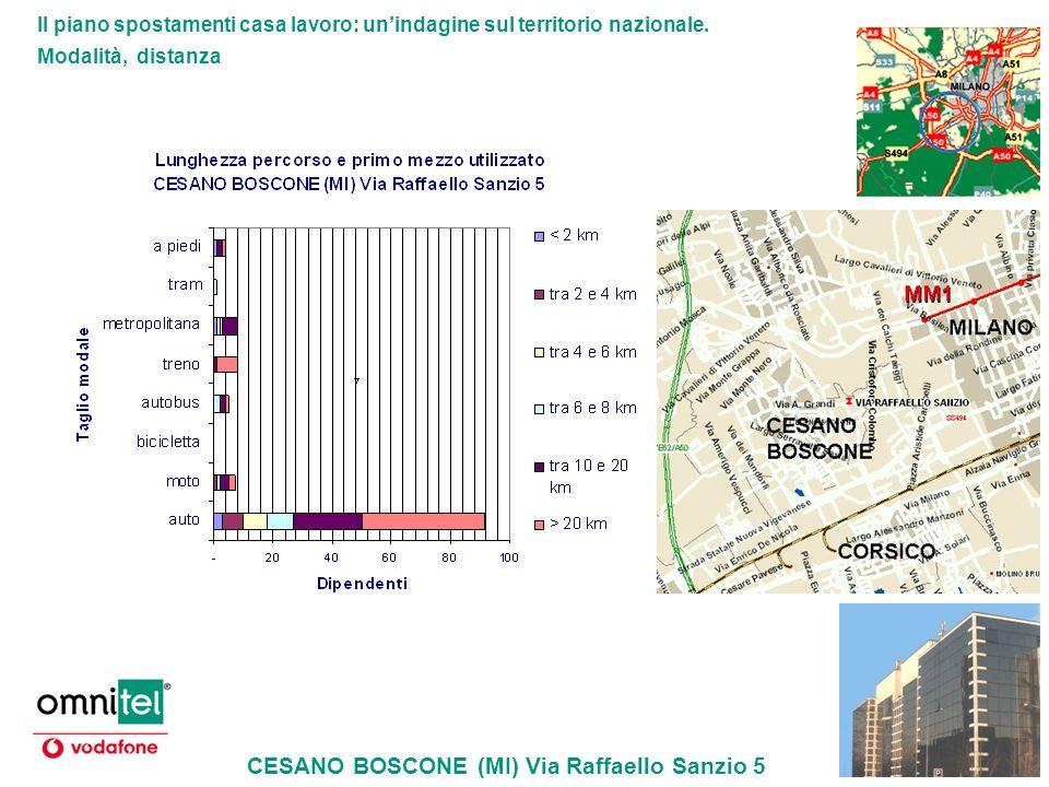 CESANO BOSCONE (MI) Via Raffaello Sanzio 5