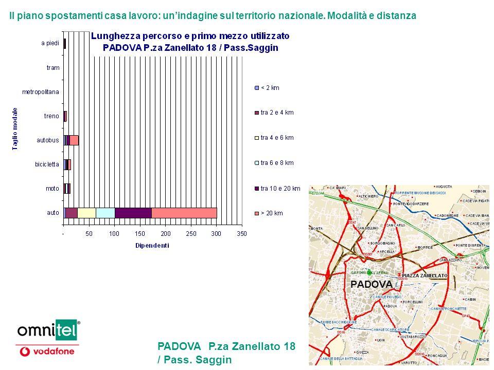 PADOVA P.za Zanellato 18 / Pass. Saggin