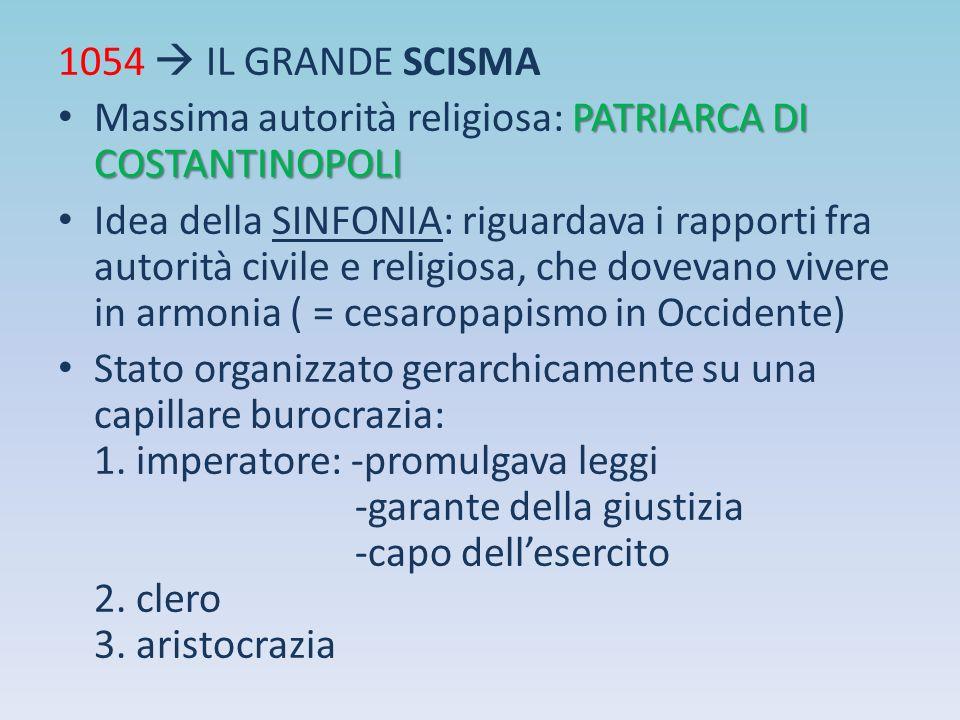 1054  IL GRANDE SCISMA Massima autorità religiosa: PATRIARCA DI COSTANTINOPOLI.