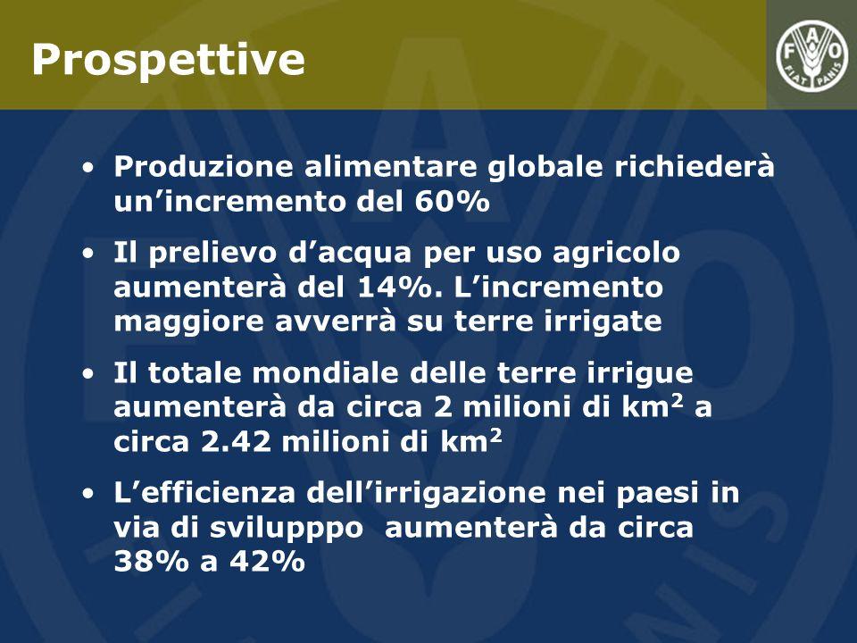 Prospettive Produzione alimentare globale richiederà un'incremento del 60%