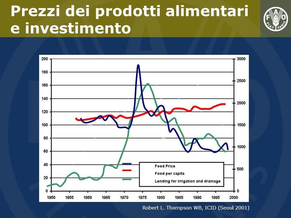 Prezzi dei prodotti alimentari e investimento