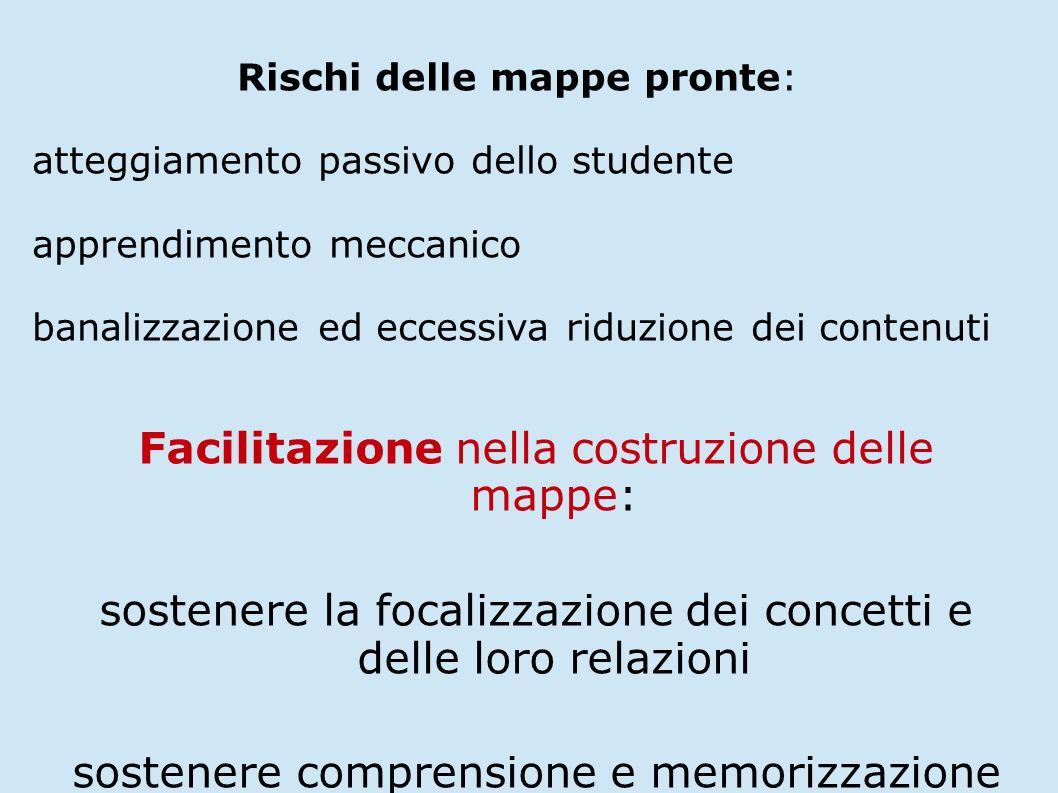 Facilitazione nella costruzione delle mappe: