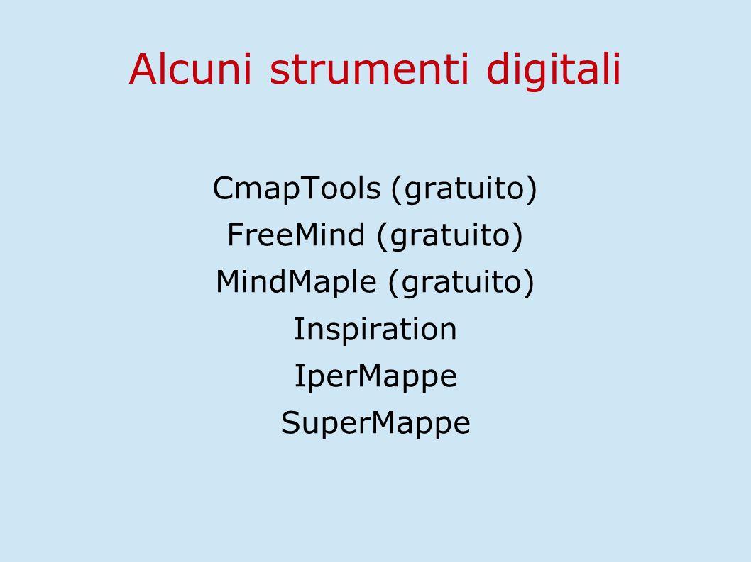 Alcuni strumenti digitali