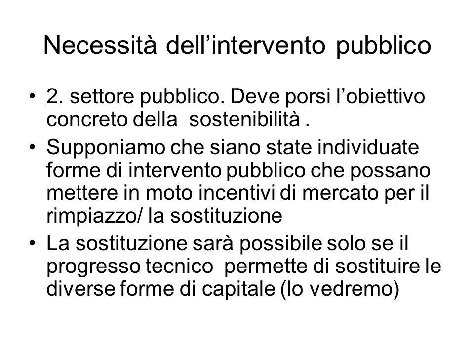 Necessità dell'intervento pubblico