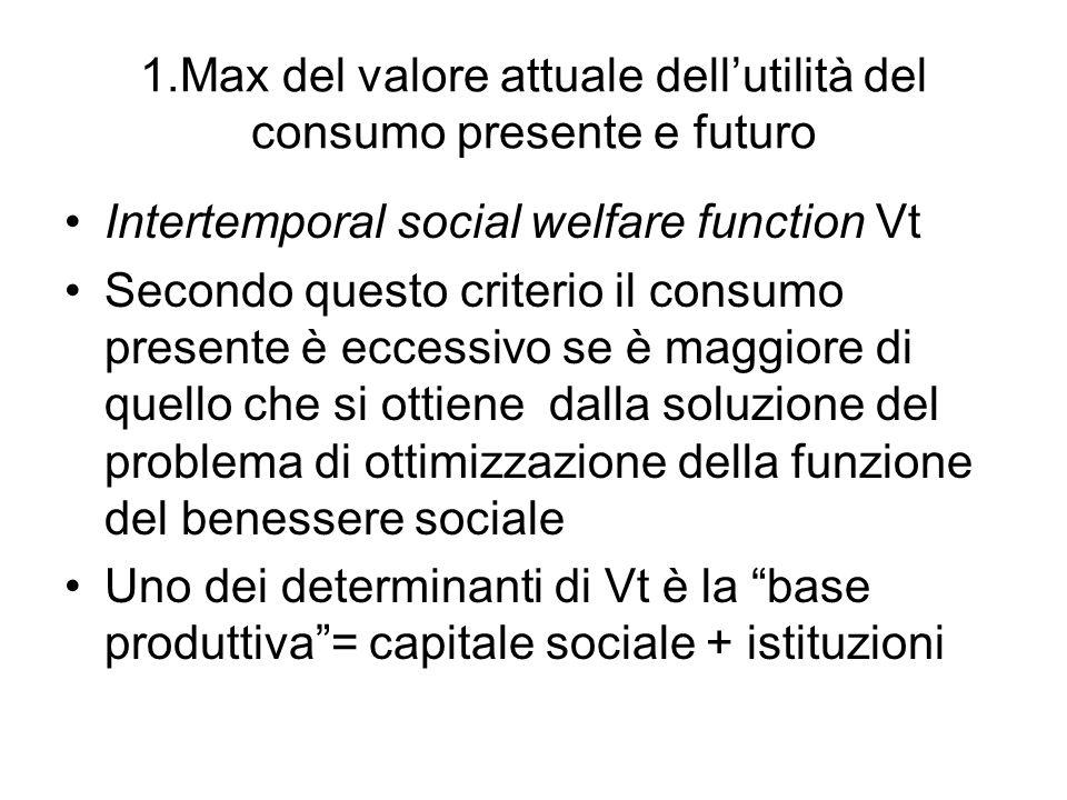 1.Max del valore attuale dell'utilità del consumo presente e futuro