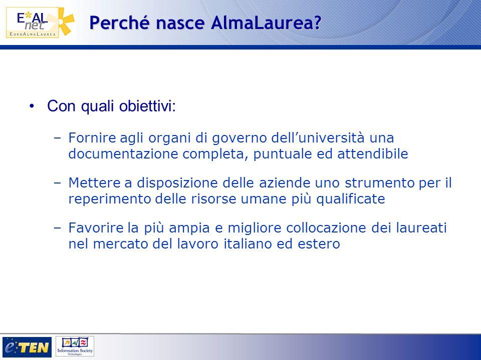Perché nasce AlmaLaurea