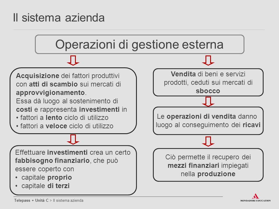 Operazioni di gestione esterna