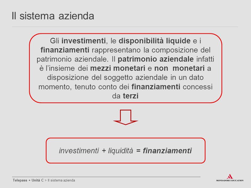 investimenti + liquidità = finanziamenti