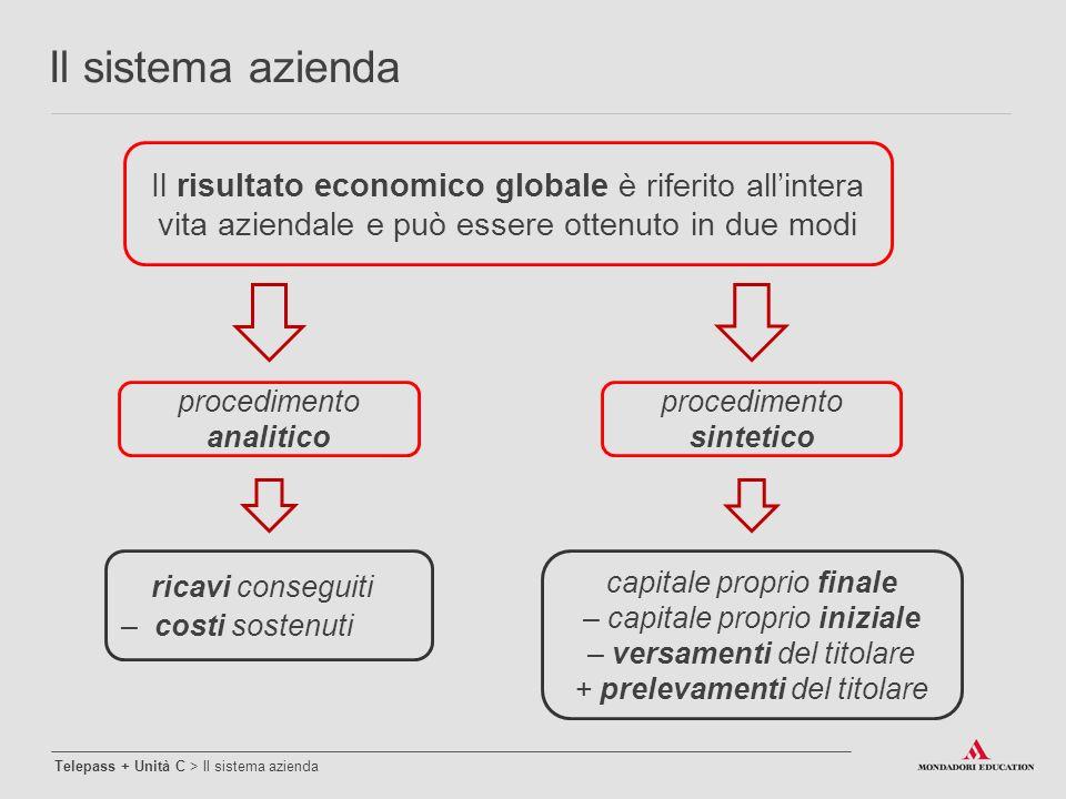 Il sistema azienda Il risultato economico globale è riferito all'intera vita aziendale e può essere ottenuto in due modi.
