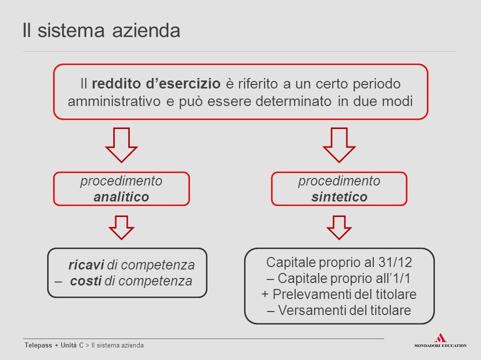 Il sistema azienda Il reddito d'esercizio è riferito a un certo periodo amministrativo e può essere determinato in due modi.