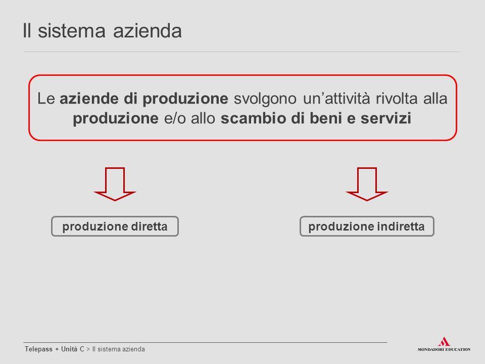 Il sistema azienda Le aziende di produzione svolgono un'attività rivolta alla produzione e/o allo scambio di beni e servizi.