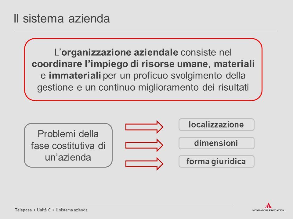 Problemi della fase costitutiva di un'azienda