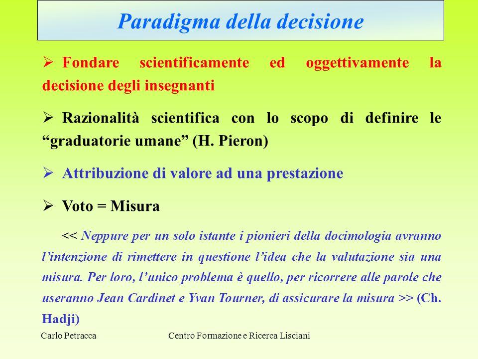 Paradigma della decisione