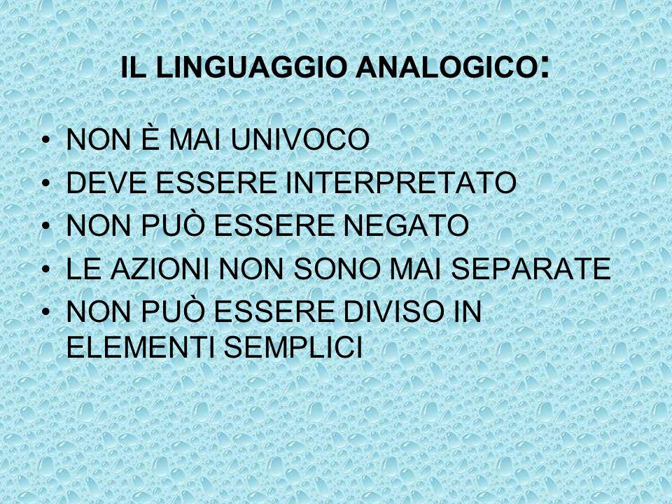 IL LINGUAGGIO ANALOGICO: