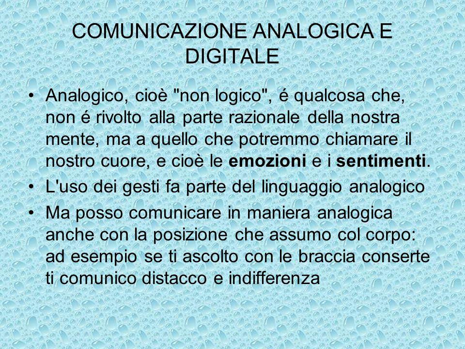 COMUNICAZIONE ANALOGICA E DIGITALE
