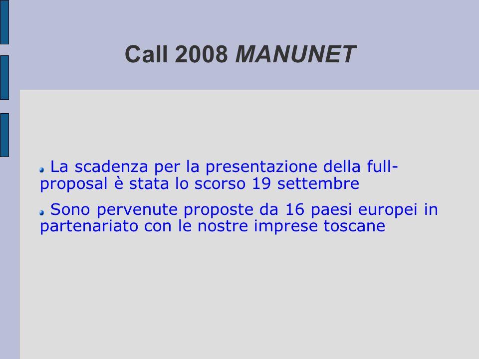 Call 2008 MANUNET La scadenza per la presentazione della full- proposal è stata lo scorso 19 settembre.
