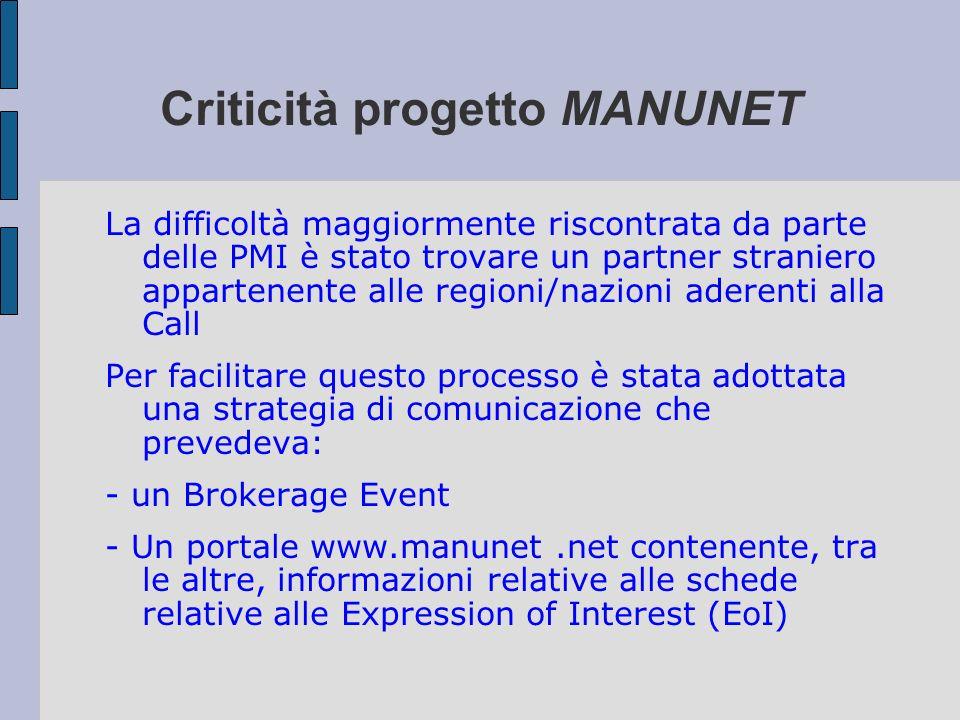 Criticità progetto MANUNET