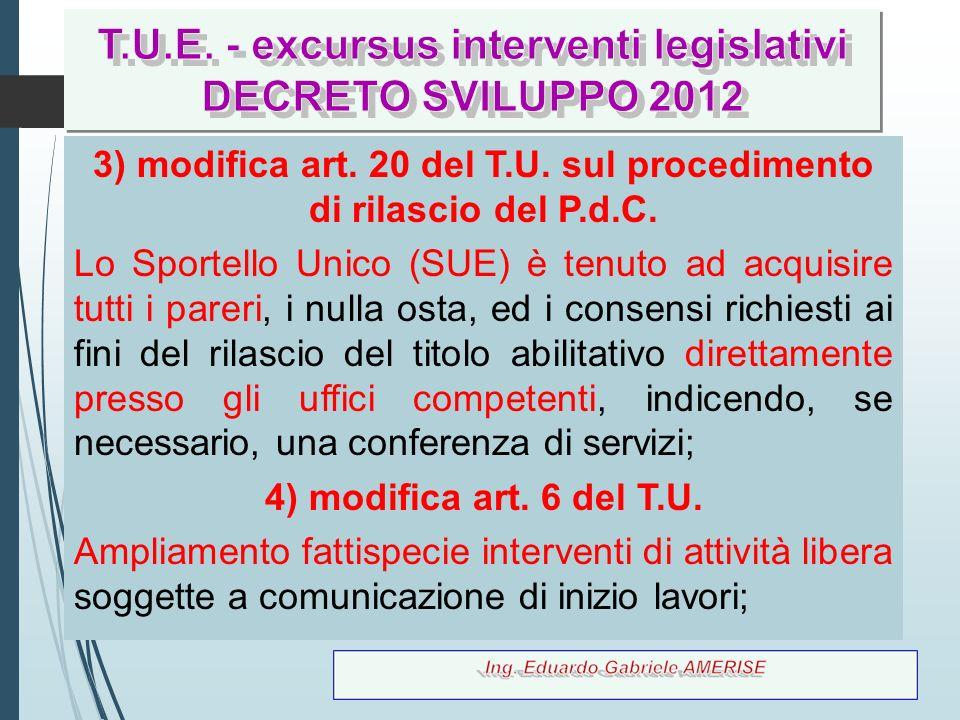 T.U.E. - excursus interventi legislativi DECRETO SVILUPPO 2012